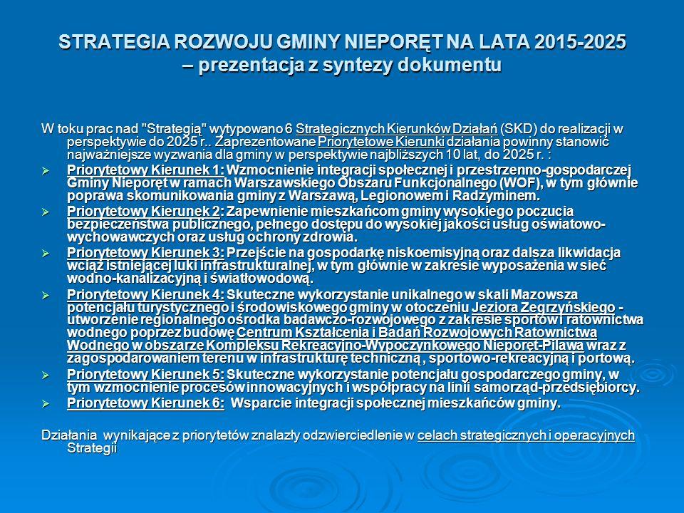 STRATEGIA ROZWOJU GMINY NIEPORĘT NA LATA 2015-2025 – prezentacja z syntezy dokumentu W toku prac nad Strategią wytypowano 6 Strategicznych Kierunków Działań (SKD) do realizacji w perspektywie do 2025 r..