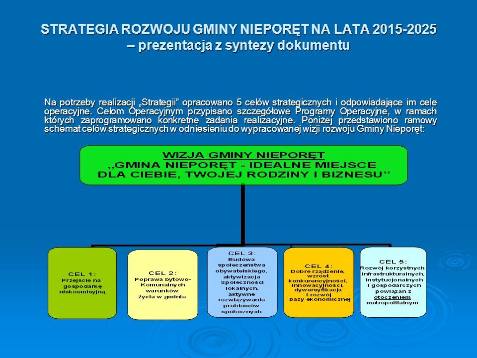 """STRATEGIA ROZWOJU GMINY NIEPORĘT NA LATA 2015-2025 – prezentacja z syntezy dokumentu Na potrzeby realizacji """"Strategii opracowano 5 celów strategicznych i odpowiadające im cele operacyjne."""