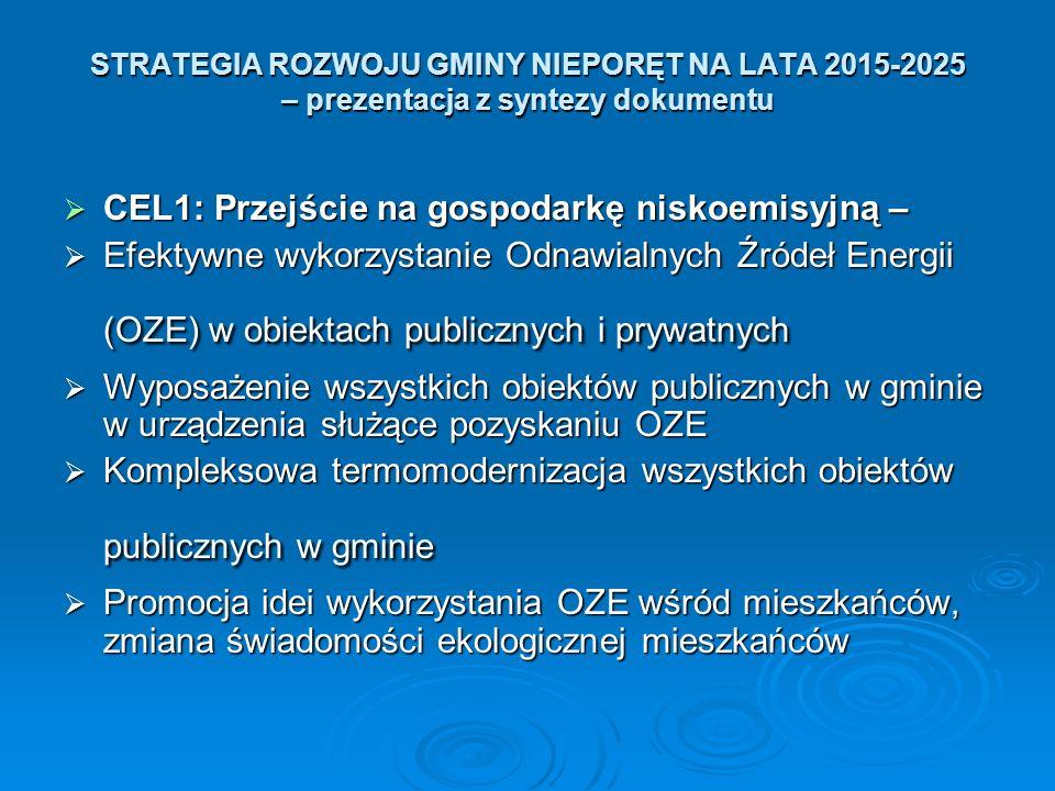 STRATEGIA ROZWOJU GMINY NIEPORĘT NA LATA 2015-2025 – prezentacja z syntezy dokumentu  CEL1: Przejście na gospodarkę niskoemisyjną –  Efektywne wykorzystanie Odnawialnych Źródeł Energii (OZE) w obiektach publicznych i prywatnych  Wyposażenie wszystkich obiektów publicznych w gminie w urządzenia służące pozyskaniu OZE  Kompleksowa termomodernizacja wszystkich obiektów publicznych w gminie  Promocja idei wykorzystania OZE wśród mieszkańców, zmiana świadomości ekologicznej mieszkańców