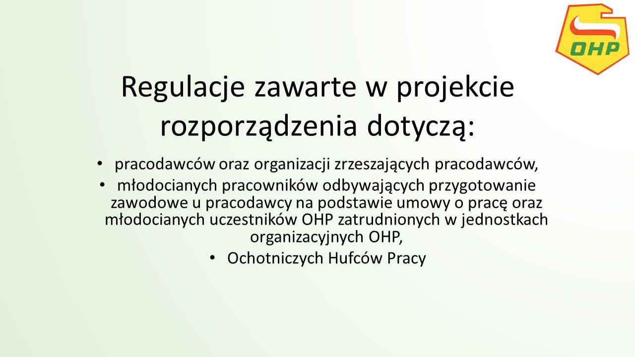 Regulacje zawarte w projekcie rozporządzenia dotyczą: pracodawców oraz organizacji zrzeszających pracodawców, młodocianych pracowników odbywających przygotowanie zawodowe u pracodawcy na podstawie umowy o pracę oraz młodocianych uczestników OHP zatrudnionych w jednostkach organizacyjnych OHP, Ochotniczych Hufców Pracy