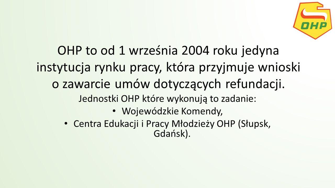 OHP to od 1 września 2004 roku jedyna instytucja rynku pracy, która przyjmuje wnioski o zawarcie umów dotyczących refundacji. Jednostki OHP które wyko