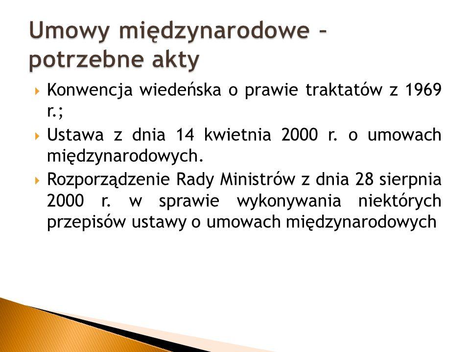  Konwencja wiedeńska o prawie traktatów z 1969 r.;  Ustawa z dnia 14 kwietnia 2000 r.