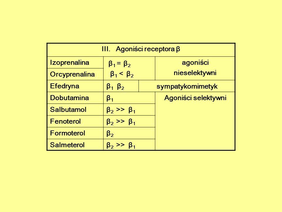 Agoniści nieselektywni receptora β - orcyprenalina Wskazania Przejściowe epizody bloku przewodnictwa w sercu, niewymagające terapii kardiowersją ani wszczepiania rozrusznika, w nagłym zatrzymaniu krążenia, zanim zostanie zastosowane leczenie z wyboru (defibrylacja itp.).