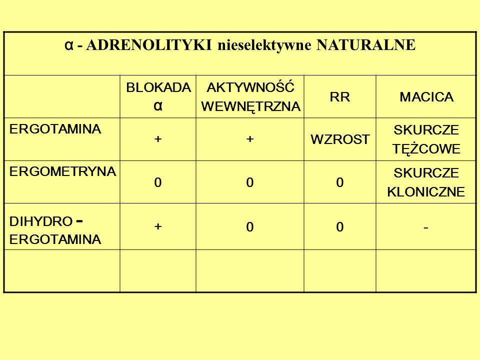 α - ADRENOLITYKI nieselektywne NATURALNE WSKAZANIA 1.Ginekologia 2.Migrena 3.Zaburzenia krążenia mózgowego 4.Nadciśnienie tętnicze (A)
