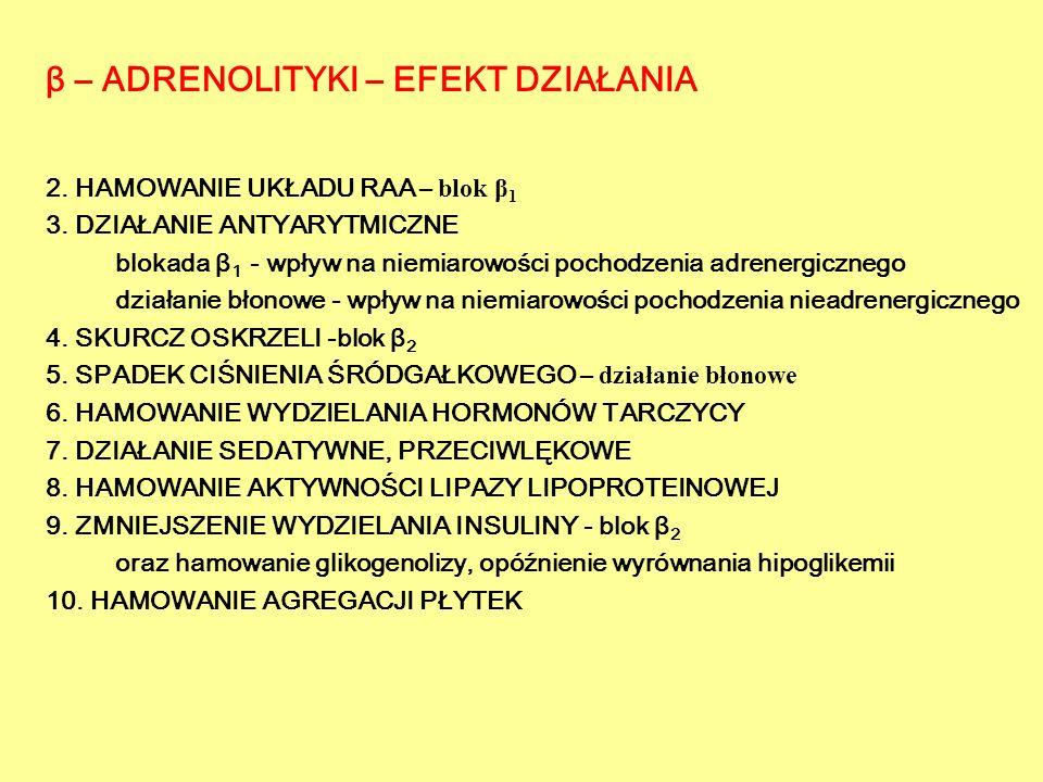 β – ADRENOLITYKI – WSKAZANIA 1.NADCIŚNIENIE TĘTNICZE 2.CHNS 3.ZABURZENIA RYTMU SERCA – II KLASA niemiarowości pochodzenia nadkomorowego, zespół WPW nadmierne napięcie ukł wsp.: w tyreotoksykozie, przy guzie chromochłonnym nadnerczy, przy znieczuleniu halotanem, nadmiernym wysiłku fizycznym lub emocjach niemiarowości komorowe będące powikłaniem CHNS 4.KARDIOMIOPATIA PRZEROSTOWA 5.JASKRA Z OTWARTYM KĄTEM PRZESĄCZANIA 6.NIEKTÓRE POSTACIE CHOROBY LĘKOWEJ 7.MIGRENA 8.NADCZYNNOŚĆ TARCZYCY 9.SAMOISTNE DRŻENIE WŁÓKIENKOWE 10.NADCIŚNIENIE WROTNE 11.INSULINOMA 12.INNE