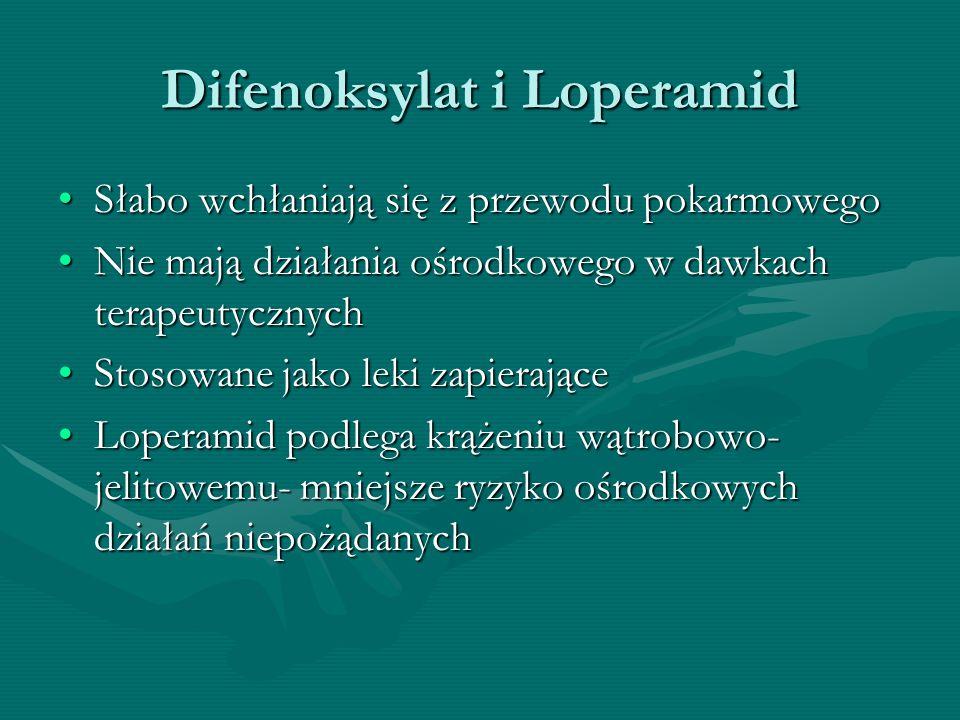 Difenoksylat i Loperamid Słabo wchłaniają się z przewodu pokarmowegoSłabo wchłaniają się z przewodu pokarmowego Nie mają działania ośrodkowego w dawka