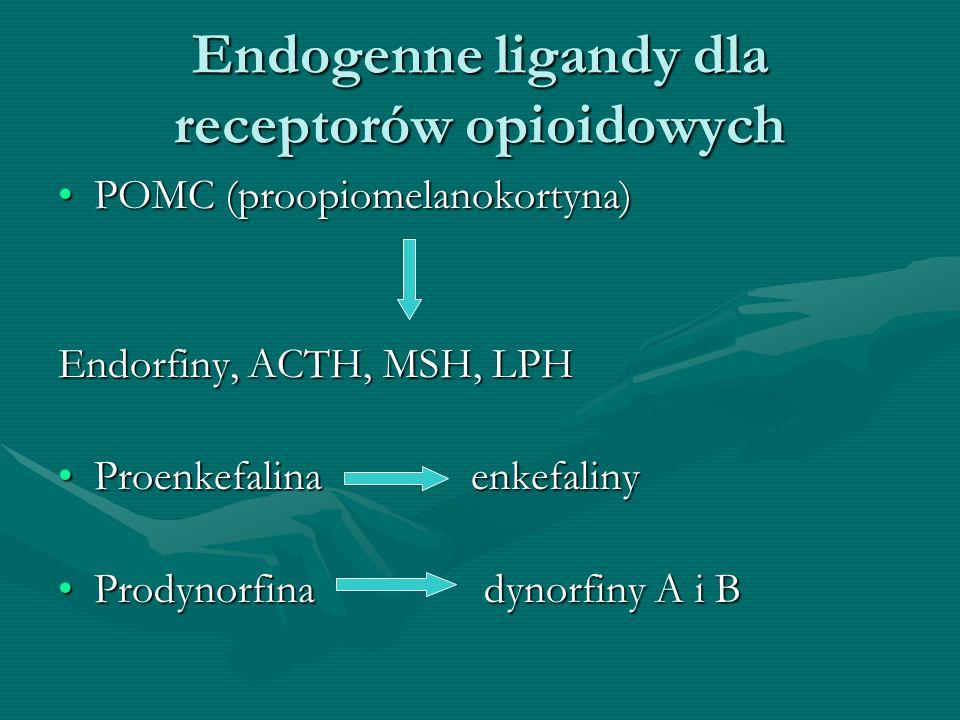 Endogenne ligandy dla receptorów opioidowych POMC (proopiomelanokortyna)POMC (proopiomelanokortyna) Endorfiny, ACTH, MSH, LPH Proenkefalina enkefaliny