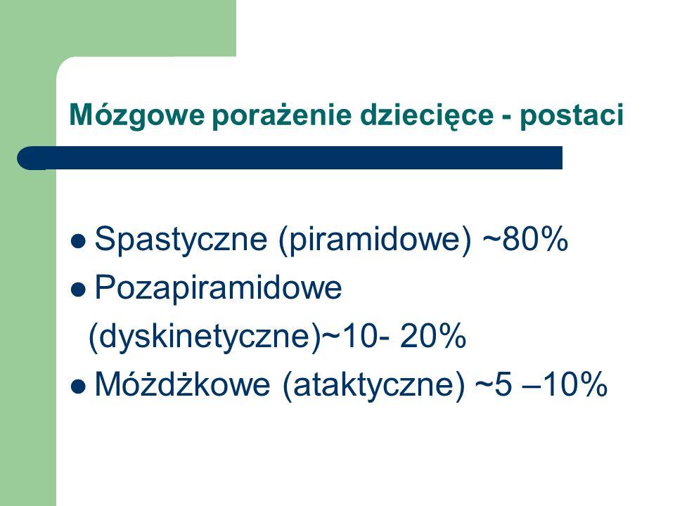 Mózgowe porażenie dziecięce - postaci Spastyczne (piramidowe) ~80% Pozapiramidowe (dyskinetyczne)~10- 20% Móżdżkowe (ataktyczne) ~5 –10%