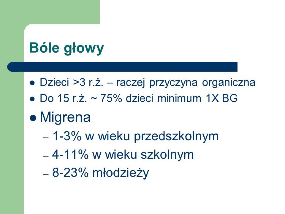 Bóle głowy Dzieci >3 r.ż. – raczej przyczyna organiczna Do 15 r.ż. ~ 75% dzieci minimum 1X BG Migrena – 1-3% w wieku przedszkolnym – 4-11% w wieku szk