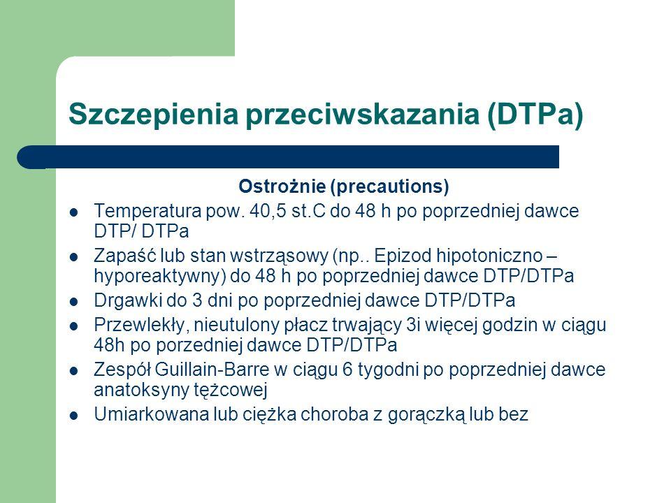 Szczepienia przeciwskazania (DTPa) Ostrożnie (precautions) Temperatura pow. 40,5 st.C do 48 h po poprzedniej dawce DTP/ DTPa Zapaść lub stan wstrząsow
