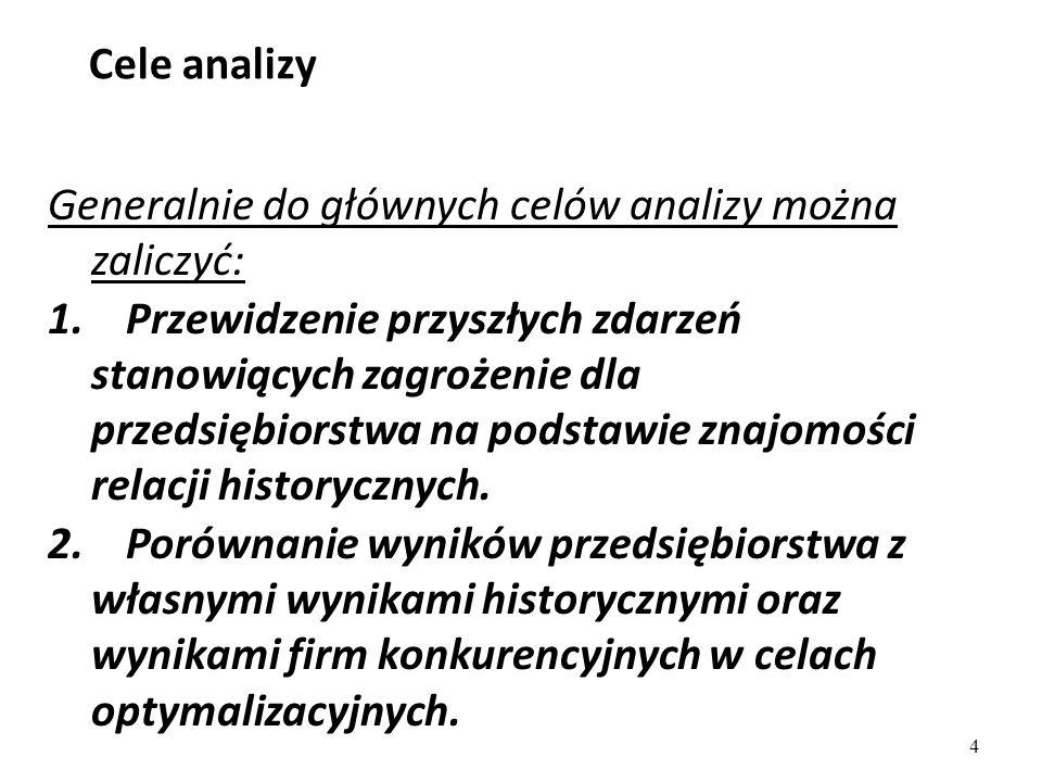 Cele analizy Generalnie do głównych celów analizy można zaliczyć: 1.