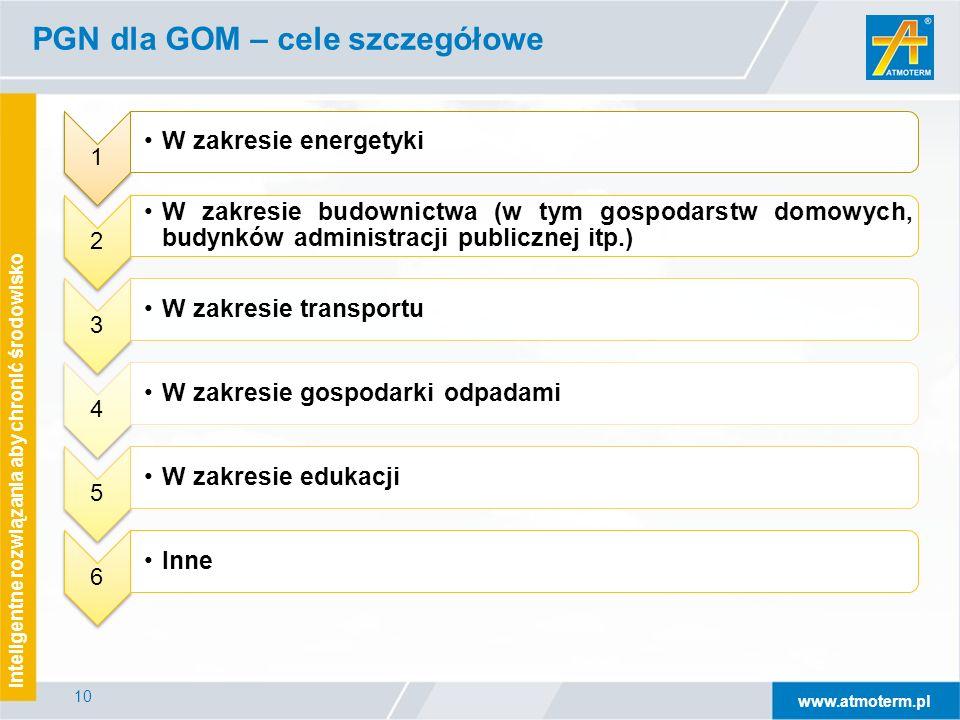 www.atmoterm.pl Inteligentne rozwiązania aby chronić środowisko 10 1 W zakresie energetyki 2 W zakresie budownictwa (w tym gospodarstw domowych, budyn