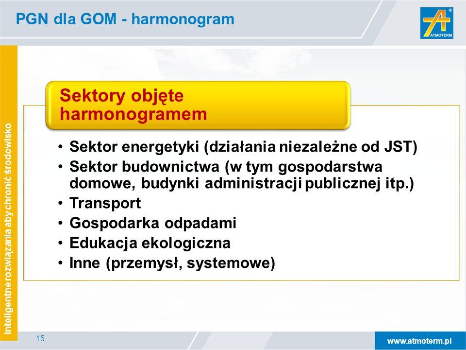 www.atmoterm.pl Inteligentne rozwiązania aby chronić środowisko 15 PGN dla GOM - harmonogram Sektor energetyki (działania niezależne od JST) Sektor budownictwa (w tym gospodarstwa domowe, budynki administracji publicznej itp.) Transport Gospodarka odpadami Edukacja ekologiczna Inne (przemysł, systemowe) Sektory objęte harmonogramem