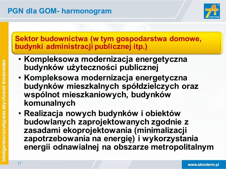 www.atmoterm.pl Inteligentne rozwiązania aby chronić środowisko 17 PGN dla GOM- harmonogram Sektor budownictwa (w tym gospodarstwa domowe, budynki administracji publicznej itp.) Kompleksowa modernizacja energetyczna budynków użyteczności publicznej Kompleksowa modernizacja energetyczna budynków mieszkalnych spółdzielczych oraz wspólnot mieszkaniowych, budynków komunalnych Realizacja nowych budynków i obiektów budowlanych zaprojektowanych zgodnie z zasadami ekoprojektowania (minimalizacji zapotrzebowania na energię) i wykorzystania energii odnawialnej na obszarze metropolitalnym