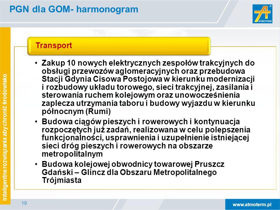 www.atmoterm.pl Inteligentne rozwiązania aby chronić środowisko 19 PGN dla GOM- harmonogram Zakup 10 nowych elektrycznych zespołów trakcyjnych do obsł