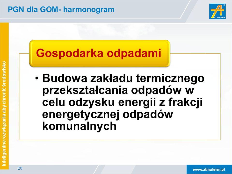 www.atmoterm.pl Inteligentne rozwiązania aby chronić środowisko 20 PGN dla GOM- harmonogram Budowa zakładu termicznego przekształcania odpadów w celu odzysku energii z frakcji energetycznej odpadów komunalnych Gospodarka odpadami