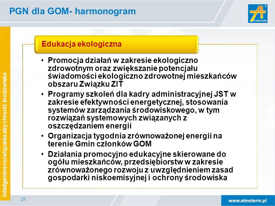www.atmoterm.pl Inteligentne rozwiązania aby chronić środowisko 21 PGN dla GOM- harmonogram Promocja działań w zakresie ekologiczno zdrowotnym oraz zwiększanie potencjału świadomości ekologiczno zdrowotnej mieszkańców obszaru Związku ZIT Programy szkoleń dla kadry administracyjnej JST w zakresie efektywności energetycznej, stosowania systemów zarządzania środowiskowego, w tym rozwiązań systemowych związanych z oszczędzaniem energii Organizacja tygodnia zrównoważonej energii na terenie Gmin członków GOM Działania promocyjno edukacyjne skierowane do ogółu mieszkańców, przedsiębiorstw w zakresie zrównoważonego rozwoju z uwzględnieniem zasad gospodarki niskoemisyjnej i ochrony środowiska Edukacja ekologiczna