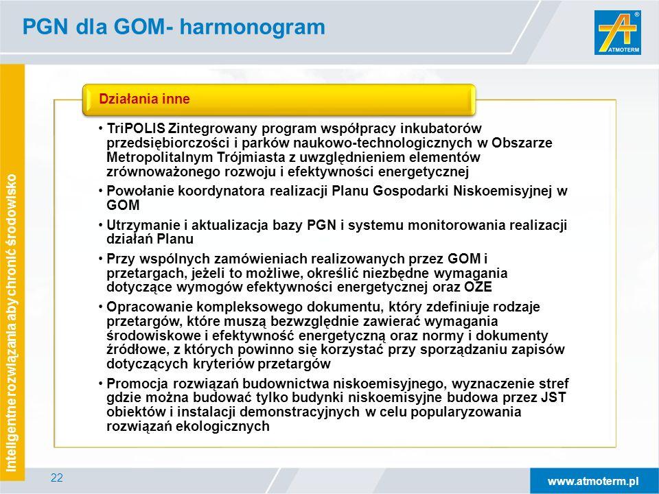 www.atmoterm.pl Inteligentne rozwiązania aby chronić środowisko 22 PGN dla GOM- harmonogram TriPOLIS Zintegrowany program współpracy inkubatorów przed