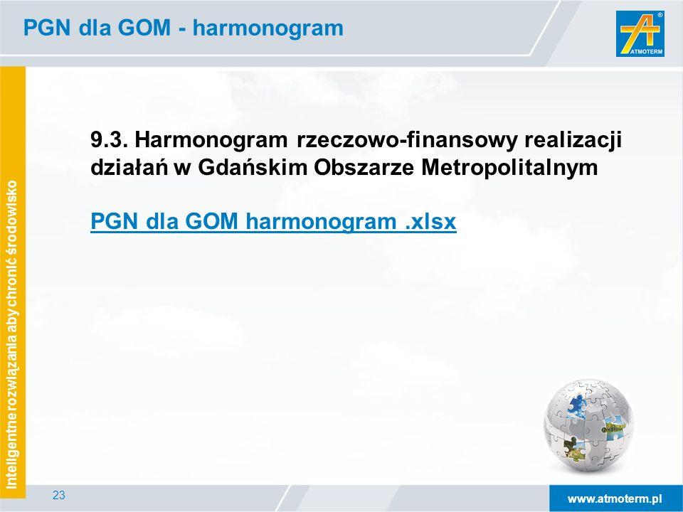 www.atmoterm.pl Inteligentne rozwiązania aby chronić środowisko 23 9.3. Harmonogram rzeczowo-finansowy realizacji działań w Gdańskim Obszarze Metropol