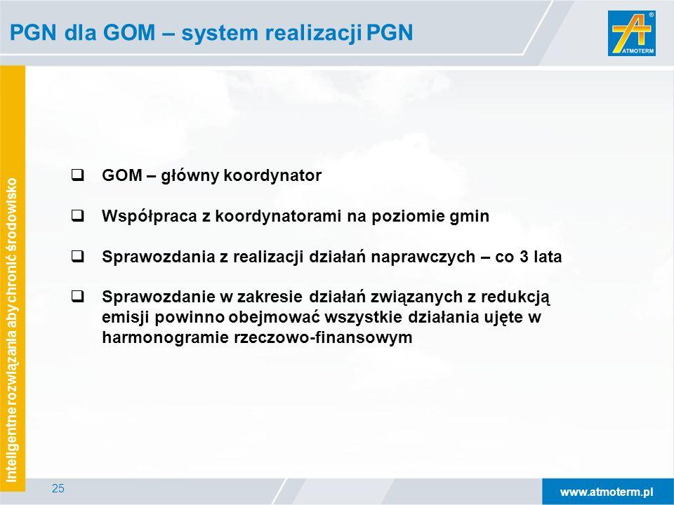 www.atmoterm.pl Inteligentne rozwiązania aby chronić środowisko 25 PGN dla GOM – system realizacji PGN  GOM – główny koordynator  Współpraca z koord