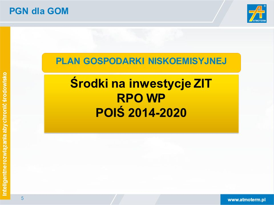 www.atmoterm.pl Inteligentne rozwiązania aby chronić środowisko 5 PLAN GOSPODARKI NISKOEMISYJNEJ Środki na inwestycje ZIT RPO WP POIŚ 2014-2020 Środki