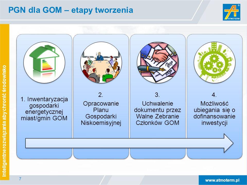 www.atmoterm.pl Inteligentne rozwiązania aby chronić środowisko 7 1. Inwentaryzacja gospodarki energetycznej miast/gmin GOM 2. Opracowanie Planu Gospo