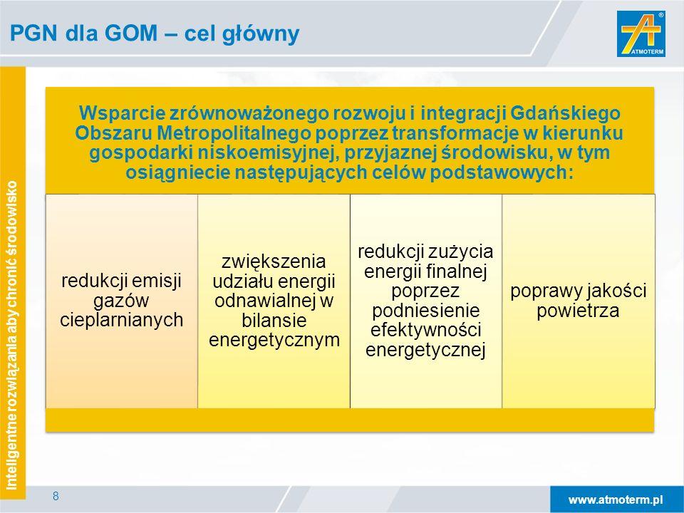 www.atmoterm.pl Inteligentne rozwiązania aby chronić środowisko 8 Wsparcie zrównoważonego rozwoju i integracji Gdańskiego Obszaru Metropolitalnego poprzez transformacje w kierunku gospodarki niskoemisyjnej, przyjaznej środowisku, w tym osiągniecie następujących celów podstawowych: redukcji emisji gazów cieplarnianych zwiększenia udziału energii odnawialnej w bilansie energetycznym redukcji zużycia energii finalnej poprzez podniesienie efektywności energetycznej poprawy jakości powietrza PGN dla GOM – cel główny