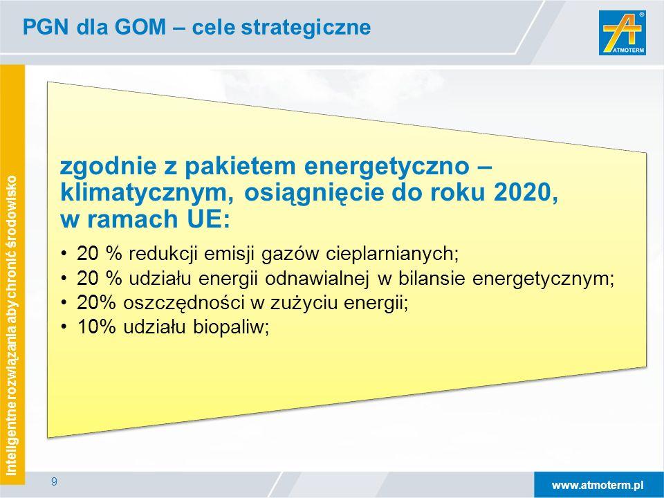 www.atmoterm.pl Inteligentne rozwiązania aby chronić środowisko 9 zgodnie z pakietem energetyczno – klimatycznym, osiągnięcie do roku 2020, w ramach U