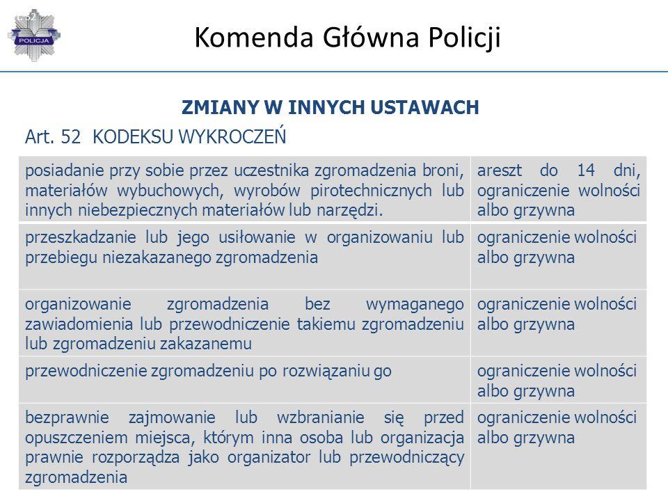 Komenda Główna Policji ZMIANY W INNYCH USTAWACH Art. 52 KODEKSU WYKROCZEŃ art. 52 posiadanie przy sobie przez uczestnika zgromadzenia broni, materiałó