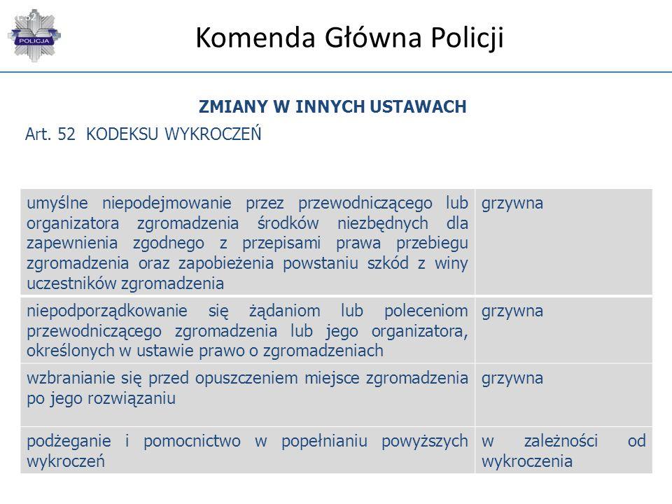 Komenda Główna Policji ZMIANY W INNYCH USTAWACH Art. 52 KODEKSU WYKROCZEŃ art. 52 umyślne niepodejmowanie przez przewodniczącego lub organizatora zgro