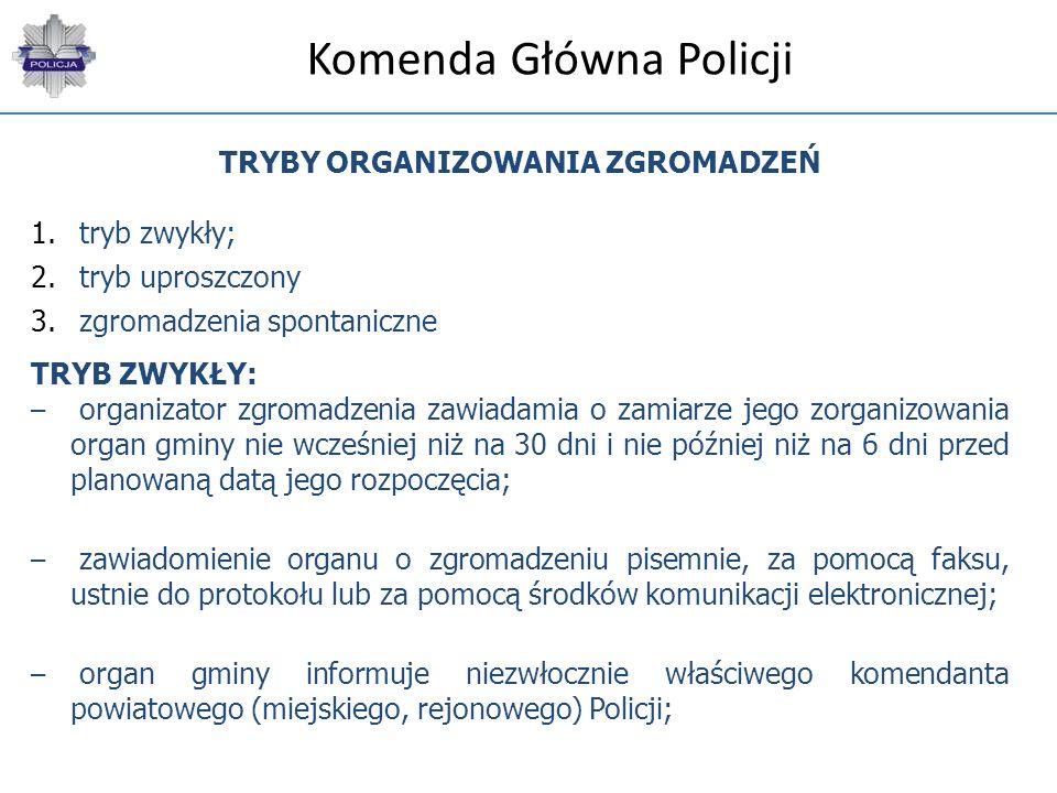 Komenda Główna Policji TRYBY ORGANIZOWANIA ZGROMADZEŃ 1. tryb zwykły; 2. tryb uproszczony 3. zgromadzenia spontaniczne TRYB ZWYKŁY: – organizator zgro