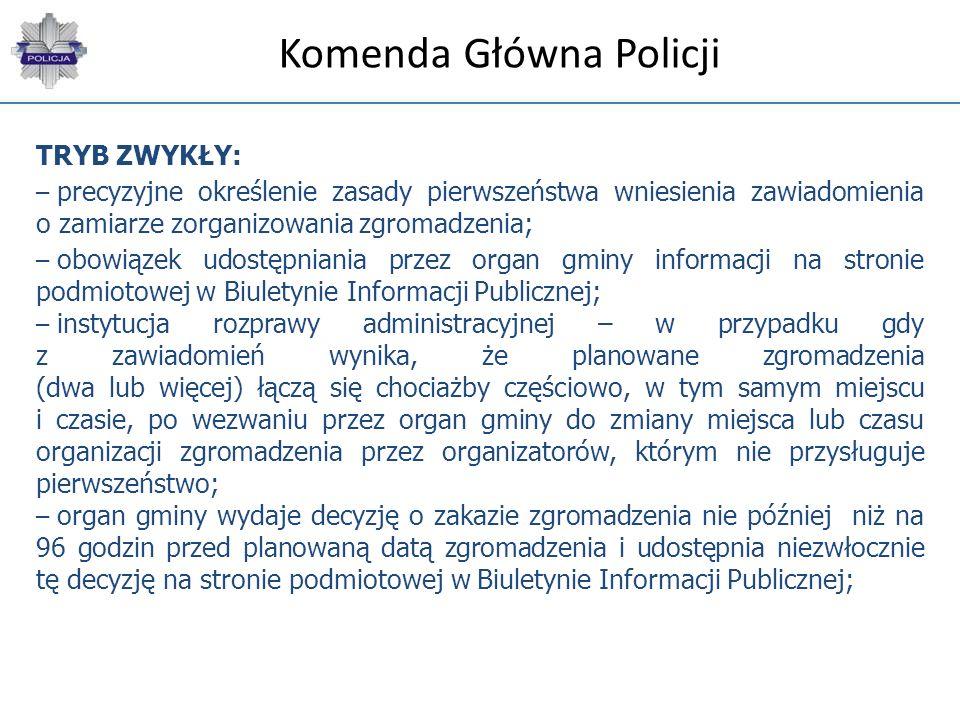 Komenda Główna Policji TRYB ZWYKŁY: – precyzyjne określenie zasady pierwszeństwa wniesienia zawiadomienia o zamiarze zorganizowania zgromadzenia; – ob
