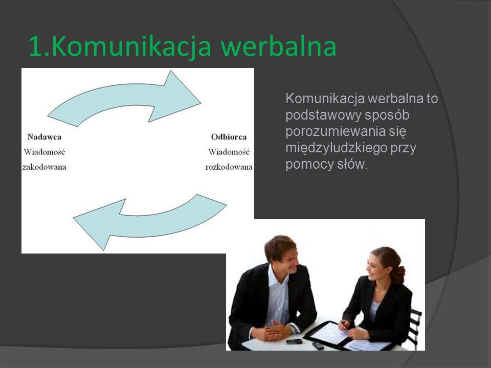 1.Komunikacja werbalna Komunikacja werbalna to podstawowy sposób porozumiewania się międzyludzkiego przy pomocy słów.