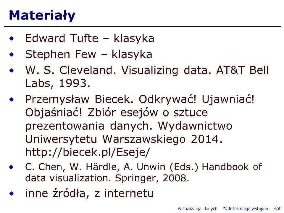 Wizualizacja danych 0. Informacje wstępne 4/6 Materiały Edward Tufte – klasyka Stephen Few – klasyka W. S. Cleveland. Visualizing data. AT&T Bell Labs