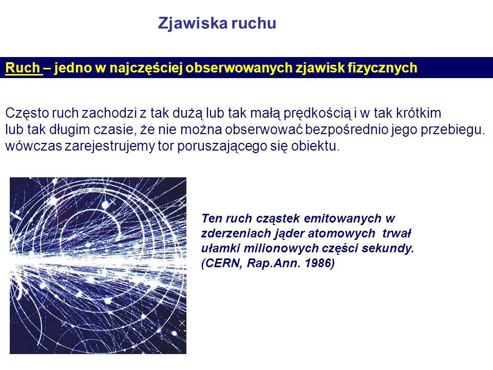 Ruch – jedno w najczęściej obserwowanych zjawisk fizycznych Zjawiska ruchu Często ruch zachodzi z tak dużą lub tak małą prędkością i w tak krótkim lub tak długim czasie, że nie można obserwować bezpośrednio jego przebiegu.