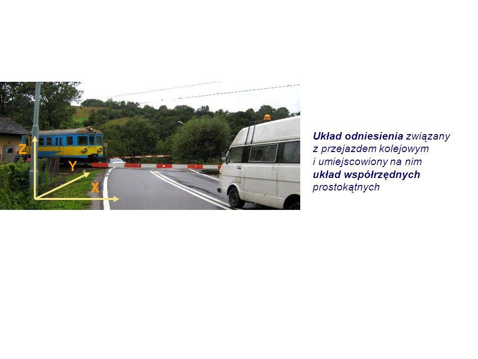 X Y Z Układ odniesienia związany z przejazdem kolejowym i umiejscowiony na nim układ współrzędnych prostokątnych