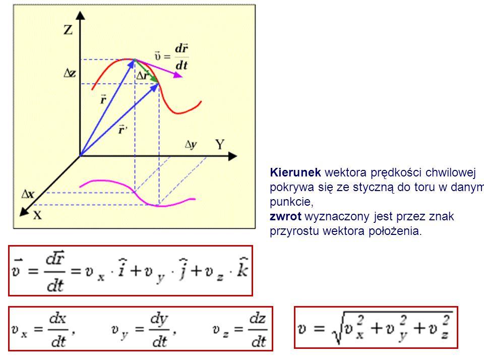Kierunek wektora prędkości chwilowej pokrywa się ze styczną do toru w danym punkcie, zwrot wyznaczony jest przez znak przyrostu wektora położenia.