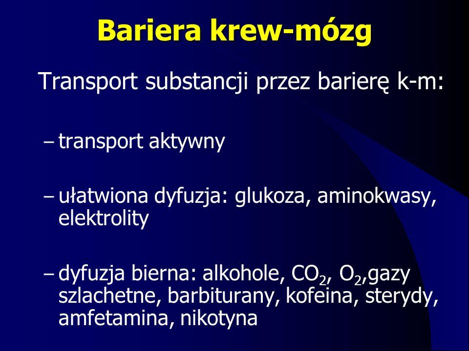 Bariera krew-mózg Transport substancji przez barierę k-m: – transport aktywny – ułatwiona dyfuzja: glukoza, aminokwasy, elektrolity – dyfuzja bierna: