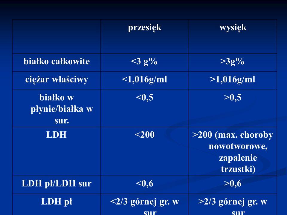 przesiękwysięk białko całkowite<3 g%>3g% ciężar właściwy<1,016g/ml>1,016g/ml białko w płynie/białka w sur. <0,5>0,5 LDH<200>200 (max. choroby nowotwor