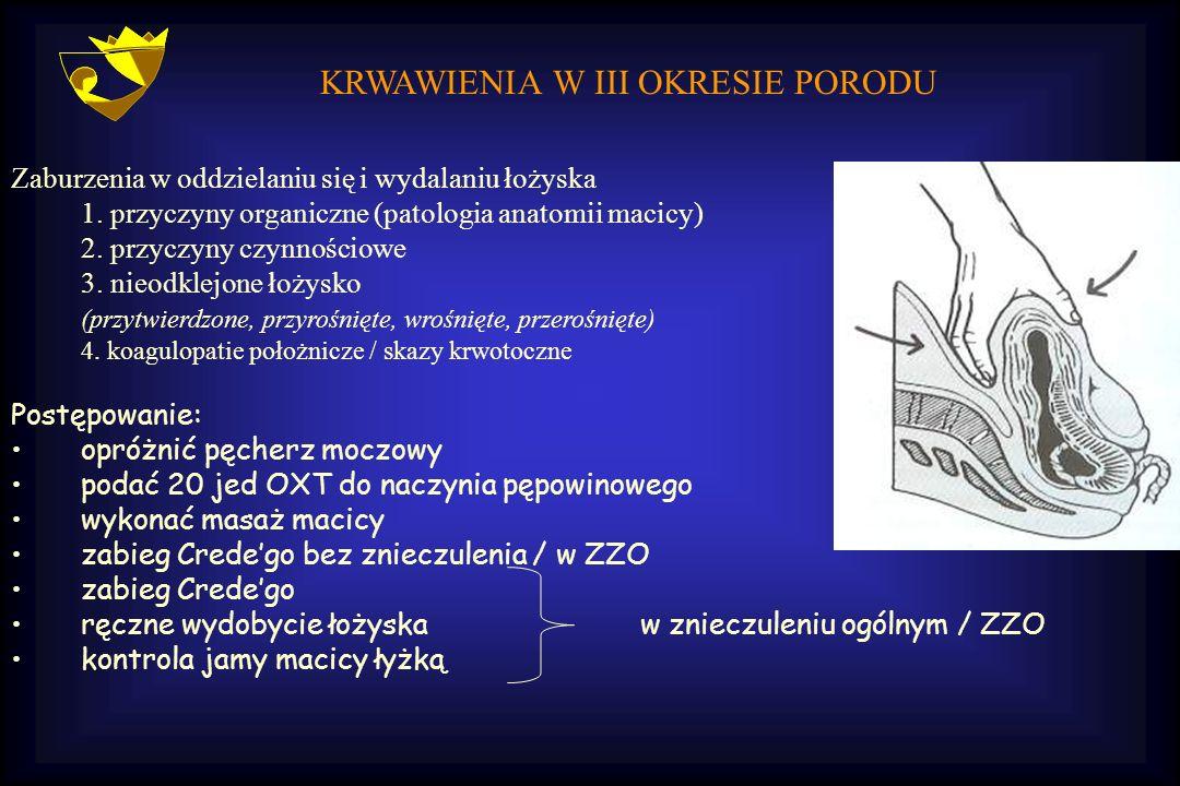 KRWAWIENIA W III OKRESIE PORODU Zaburzenia w oddzielaniu się i wydalaniu łożyska 1. przyczyny organiczne (patologia anatomii macicy) 2. przyczyny czyn
