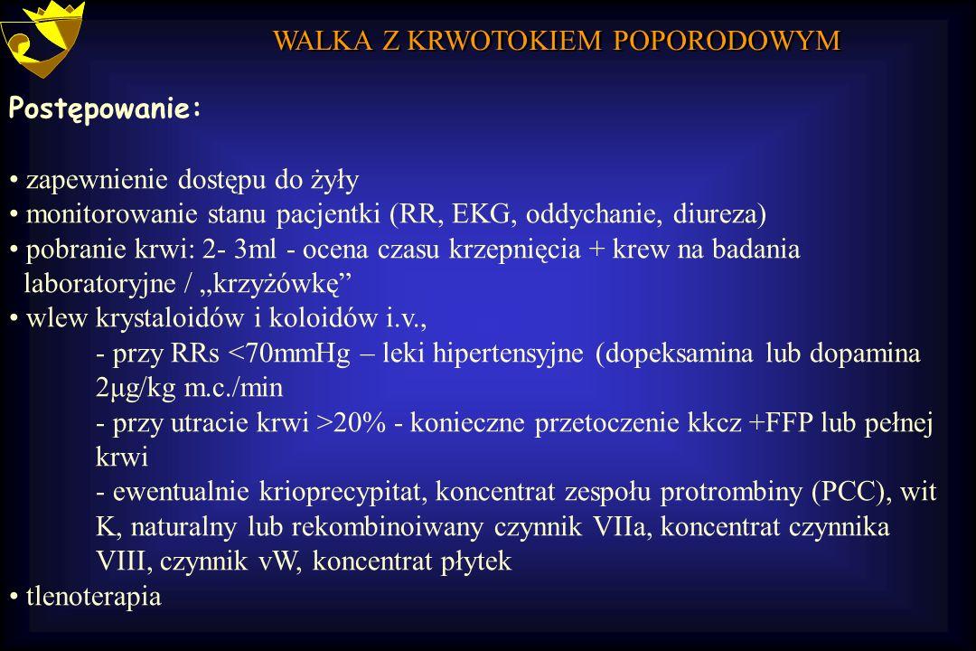 Postępowanie: zapewnienie dostępu do żyły monitorowanie stanu pacjentki (RR, EKG, oddychanie, diureza) pobranie krwi: 2- 3ml - ocena czasu krzepnięcia