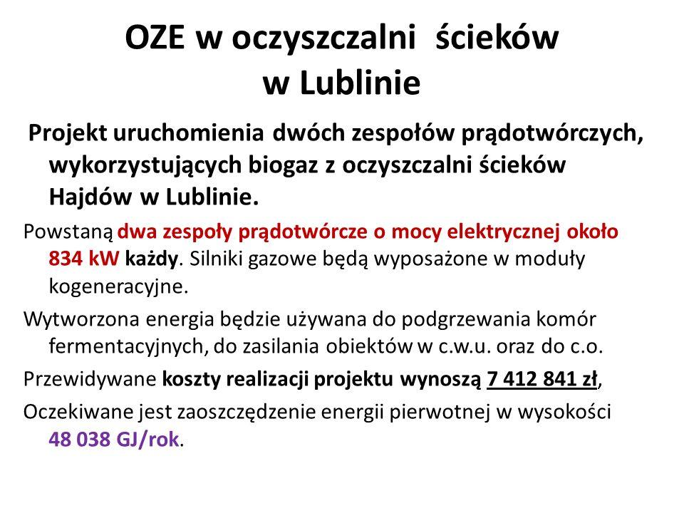 OZE w oczyszczalni ścieków w Lublinie Projekt uruchomienia dwóch zespołów prądotwórczych, wykorzystujących biogaz z oczyszczalni ścieków Hajdów w Lublinie.