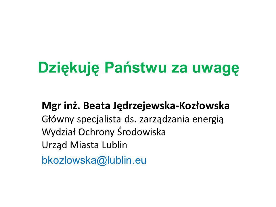 Dziękuję Państwu za uwagę Mgr inż. Beata Jędrzejewska-Kozłowska Główny specjalista ds.