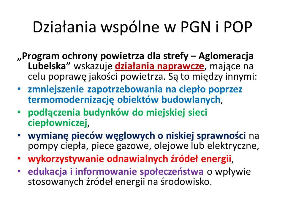 """Działania wspólne w PGN i POP """"Program ochrony powietrza dla strefy – Aglomeracja Lubelska wskazuje działania naprawcze, mające na celu poprawę jakości powietrza."""