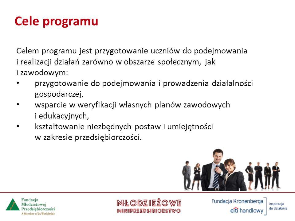 Celem programu jest przygotowanie uczniów do podejmowania i realizacji działań zarówno w obszarze społecznym, jak i zawodowym: przygotowanie do podejmowania i prowadzenia działalności gospodarczej, wsparcie w weryfikacji własnych planów zawodowych i edukacyjnych, kształtowanie niezbędnych postaw i umiejętności w zakresie przedsiębiorczości.
