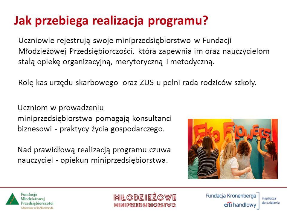 Uczniowie rejestrują swoje miniprzedsiębiorstwo w Fundacji Młodzieżowej Przedsiębiorczości, która zapewnia im oraz nauczycielom stałą opiekę organizac