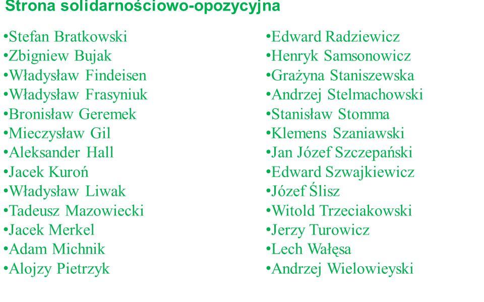 Stefan Bratkowski Zbigniew Bujak Władysław Findeisen Władysław Frasyniuk Bronisław Geremek Mieczysław Gil Aleksander Hall Jacek Kuroń Władysław Liwak