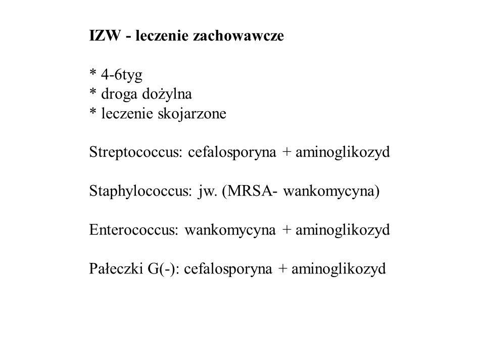IZW - leczenie zachowawcze * 4-6tyg * droga dożylna * leczenie skojarzone Streptococcus: cefalosporyna + aminoglikozyd Staphylococcus: jw. (MRSA- wank