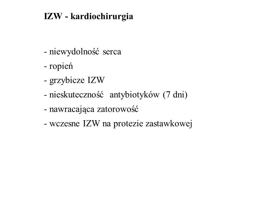 IZW - kardiochirurgia - niewydolność serca - ropień - grzybicze IZW - nieskuteczność antybiotyków (7 dni) - nawracająca zatorowość - wczesne IZW na pr