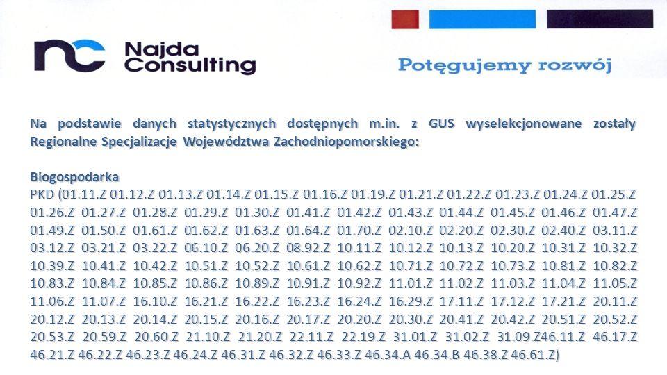 Na podstawie danych statystycznych dostępnych m.in.